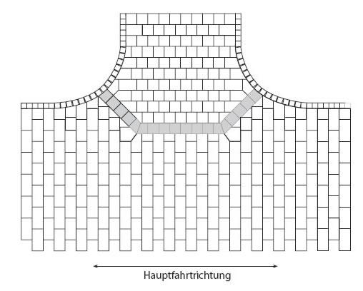 gartenbau aydin in d sseldorf ausbildung von kurven und kreuzungsbereichen. Black Bedroom Furniture Sets. Home Design Ideas
