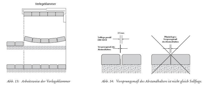 Bevorzugt Maschinelle Verlegung von Pflastersteinen - Baulexikon Gartenbau Aydin VZ74